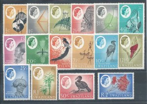 Swaziland 92-107 LH