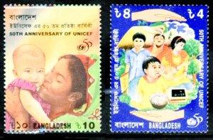 Bangladesh UNICEF (1996) MNH