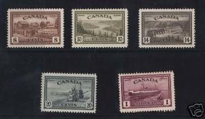 Canada #268 - #273 NH Mint Set