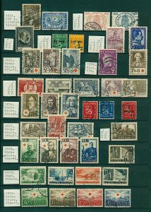 Finland 1931/43 good collection of issues to include red cross, picto VFU Stamps
