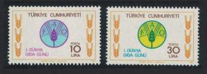 Turkey World Food Day 2v 1981 MNH SC#2200-2201 SG#2752-2753 MI#2579-2580