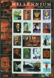 EC116 Uganda Millennium 1000-2000 19TH Century 1850-1900 1SH MNH