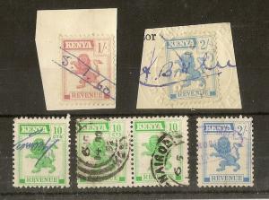 KUT 1970 Revenues