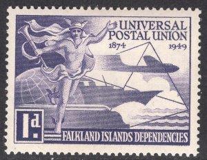 FALKLAND ISLANDS SCOTT 1L14