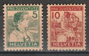 SWITZERLAND 1915 PRO JUVENTUTE SET