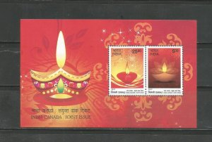 India-Canada Joint Issue MNH S/S Candles 2017