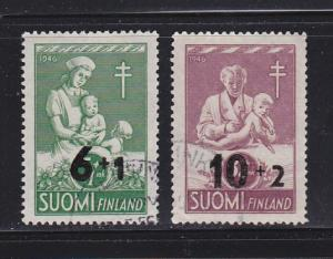 Finland B80-B81 Set U Health, Child Care, Doctor, Nurse (C)
