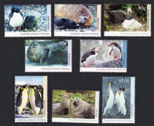 Australian Ant. Terr. Penguins and Chicks Petrel Birds Seals Antarctic Wildlife
