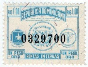 (I.B) Dominican Republic Revenue : Internal Duty 1P