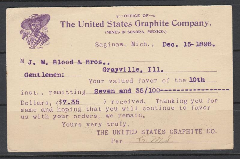 US, UX12 used. 1898 Illustrated Advertising Card, US Graphite Co. Mexican Man