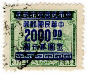 (I.B) China Revenue : Customs Duty $2000 on $300 OP