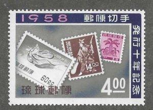 Ryukyu Islands  Scott  43  MNH