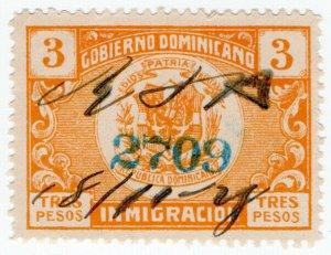(I.B) Dominican Republic Revenue : Immigration 3P