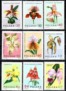 Poland #1346-54 MNH CV $4.55  (X1357)