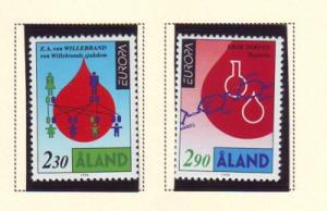 Aland Sc 82-3 1994 Europa Inventions stamps mint NH