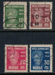 Norway #145-8  CV $7.00  Niels Abel, mathematician