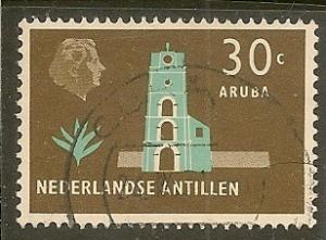 Netherklands Antilles  Scott  250    Fort    Used