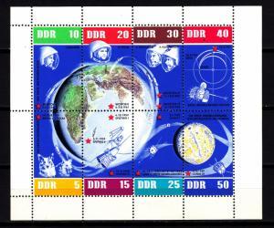 GDR souv. sheet 634 mnh