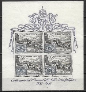 Vatican City 155a 100th Papal States Stamp s.s. Used (lib)