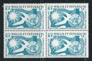 Wallis and Futuna Islands 153 Human Rights block of 4 MNH
