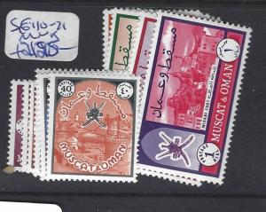 MUSCAT (P2402B)  SG 110-21  MNH
