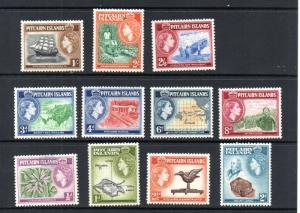 Pitcairn 20-30 MH
