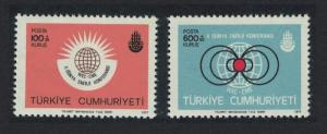 Turkey 10th World Energy Conference 2v 1977 MNH SG#2593-2594 MI#2427-2428