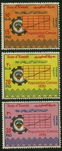 KUWAIT 1970, POPULATION CENSUS STAMPS SET MNH SCARCE TO FIND