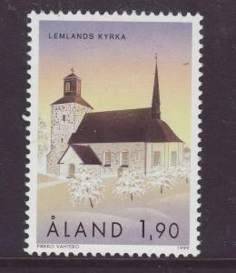 1999 Aland 1.90Mk Christmas U/Mint SG158