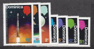 Dominica, 354-60, Space-Meteorological Coop Singles,**MNH**