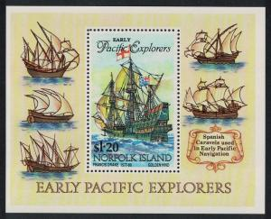 Norfolk Pacific Explorers MS SG#MS574 SC#562