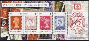 Isle of Man 2001,QEII 75th Birthday  MNH Sheet # 900