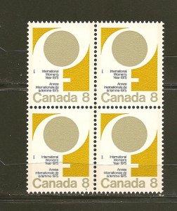 Canada 668 International Womens Day Female Symbol Block of 4 MNH