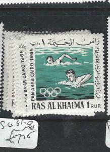 RAS AL KHAIMA  (P0106B)   GSAMES  SG 31-40   MNH