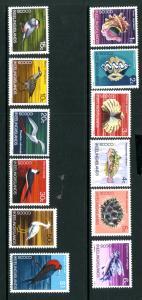 Cocos Islands 8-19 MNH SCV $ 19.00 BIN $5.00