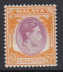 Singapore Sc 14 (SG 10), MHR