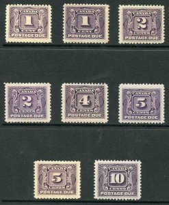 Canada SGD1/8 1906 Post Due Set M/M