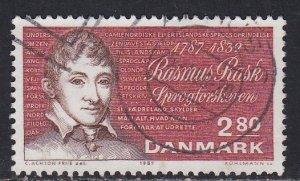 Denmark # 845, Ramus Rask - Linguist, Used,