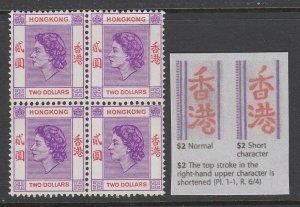 Hong Kong, SG 171a, MLH block Short Character variety