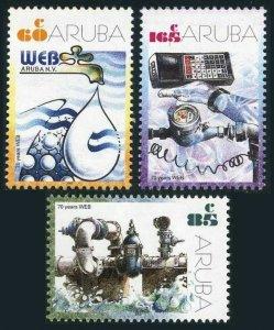 Aruba 217-219,MNH. Water and Energy Company,70th Ann.2002.