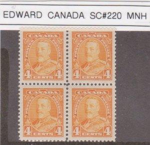 CANADA Edward 4 Cent Blk. of 4 MNH Sc.220 VF+