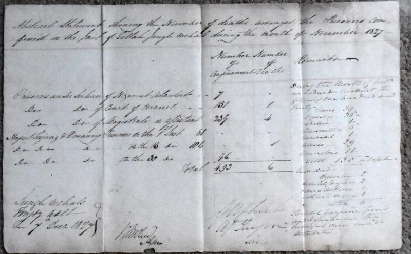 India  1827.Court Document, 6 prisoner deaths (Stampless.)