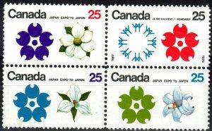 Canada #511a   MNH  CV $8.00  (X7006)