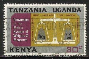 Kenya, Uganda & Tanzania 1971 Scott# 225 Used