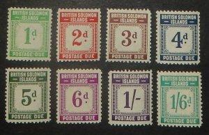 Solomon Islands J1-8. 1940 1p-1/6 Postage Dues