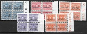 Montenegro Italian Occupation 2NJ6-10 Postage Due set BLOCK of 4  MNH