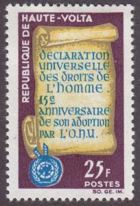 Burkina Faso 128 Human Rights 1963
