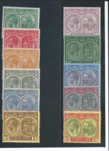 St. Kitts-Nevis 24-34 LH