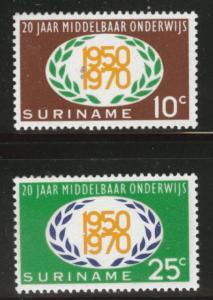 Suriname Scott 369-70 mnh** 1970 set