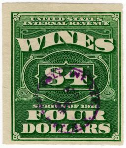 (I.B) US Revenue : Wines Duty $4.00
